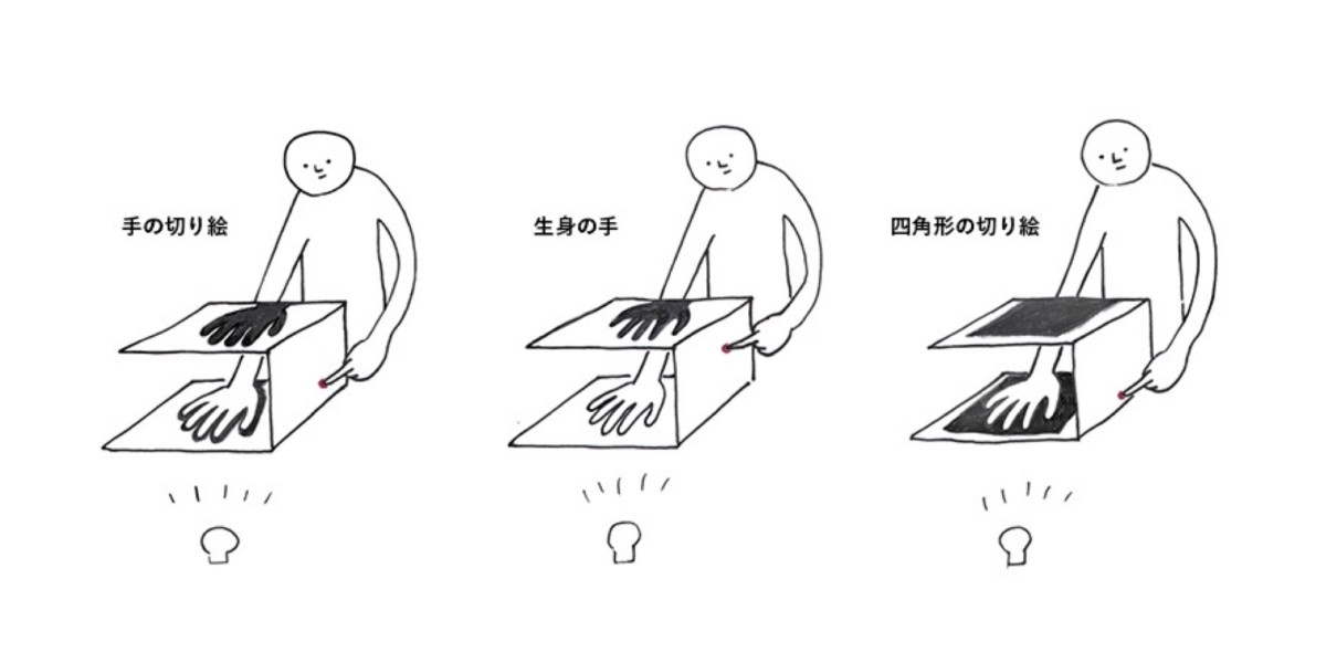 実験で使用した3つの条件